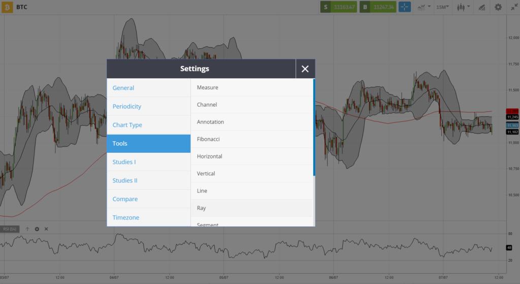 bitcoin teknisk analyse